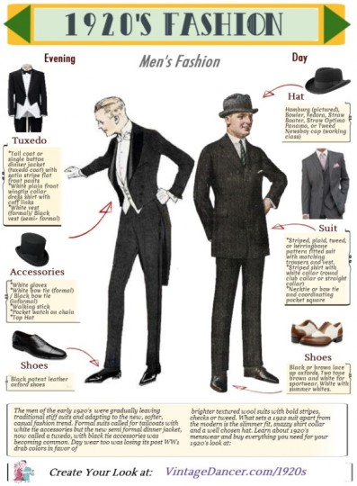 1920s-Mens-fashion-costume-inforgraphic-vintagedancer-588x800